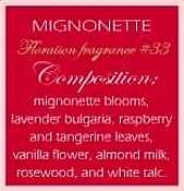 Voluspa 4 oz Candle-Mignonette